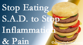 Toronto chiropractic patients do well to avoid the S.A.D. diet to reduce inflammation and pain.