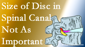 Yorkville Chiropractic and Wellness Centre presents new research that again states that the size of a disc herniation doesn't matter that much.