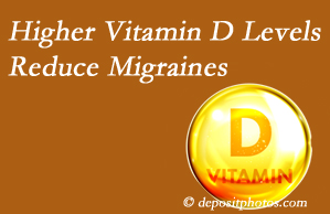 Yorkville Chiropractic and Wellness Centre shares a new report that higher Vitamin D levels may reduce migraine headache incidence.